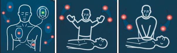 HeartSine Samaritan PAD 300P pictogrammen