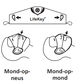 Gebruiksaanwijzing Ambu Lifekey sleutelhanger