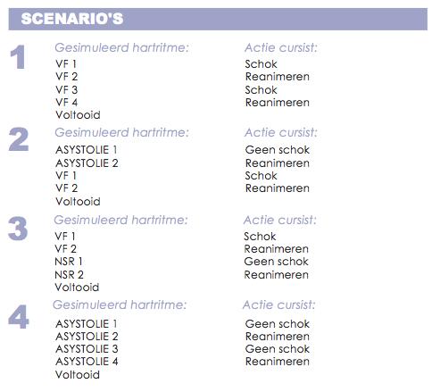 ZOLL AED PLUS trainer scenario's