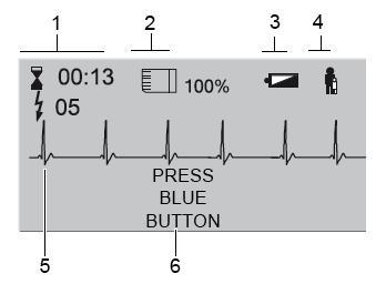 Schiller Fred Easyport toelichting LCD-scherm