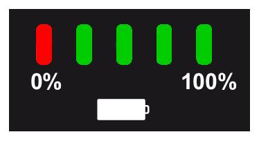 Na het plaatsen van de accu (9146) gaat de SmartGauge batterij-indicator branden