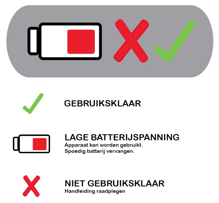 Tefunken AED symbolen gebruiksklaar